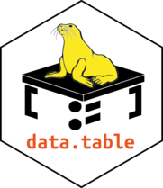 How data.table's fread can save you a lot of time and memory, and take input from shell commands